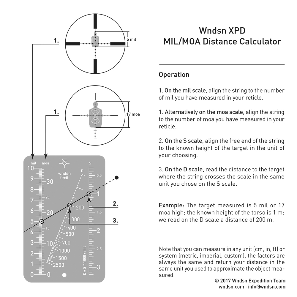 Wndsn: Wndsn MIL/MOA Distance Calculator How To